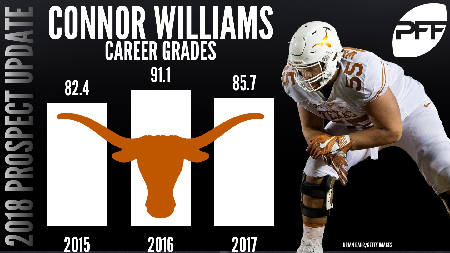 Connor Williams, Texas