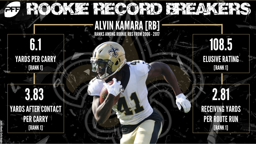 RB Alvin Kamara New Orleans Saints