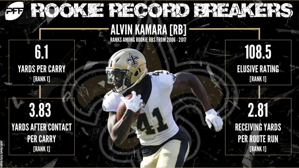 RB Alvin Kamara New Orleans Saints