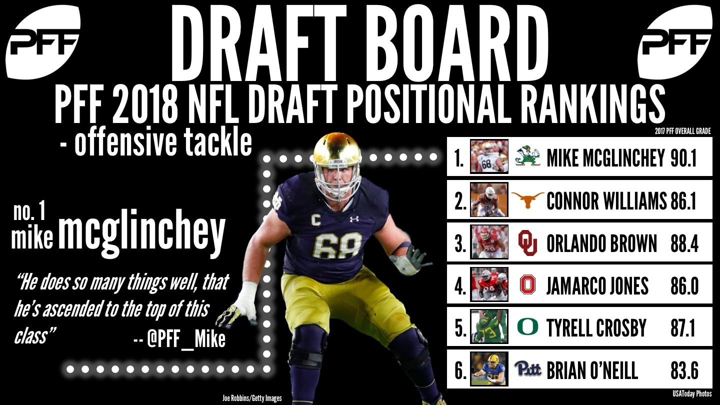Mike McGlinchey, Notre Dame, 2018 NFL Draft offensive tackles