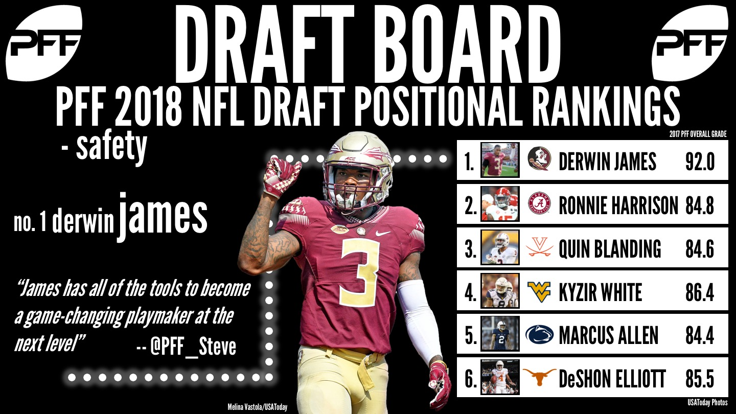 Derwin James, 2018 NFL Draft, safety rankings
