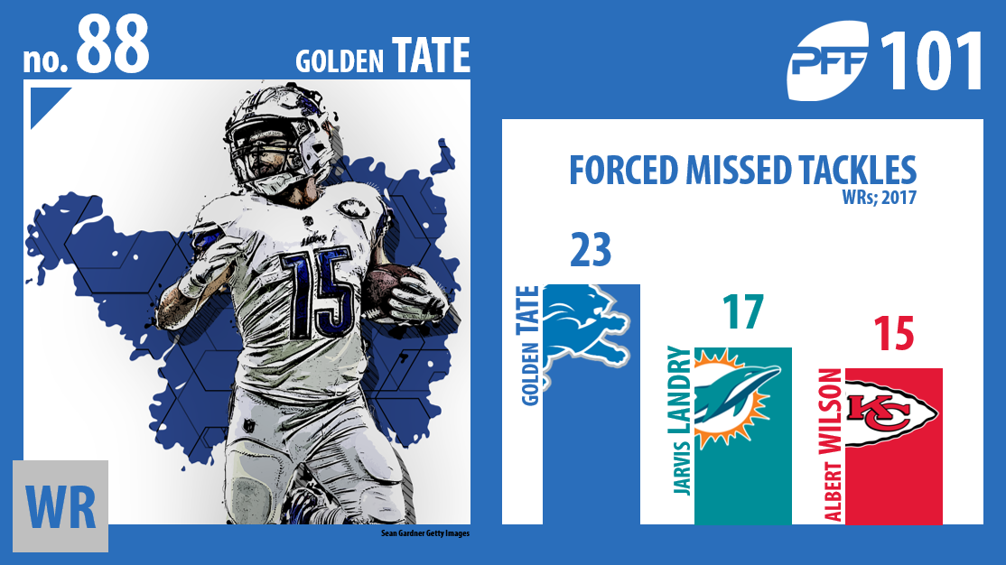 Golden Tate, Detroit Lions