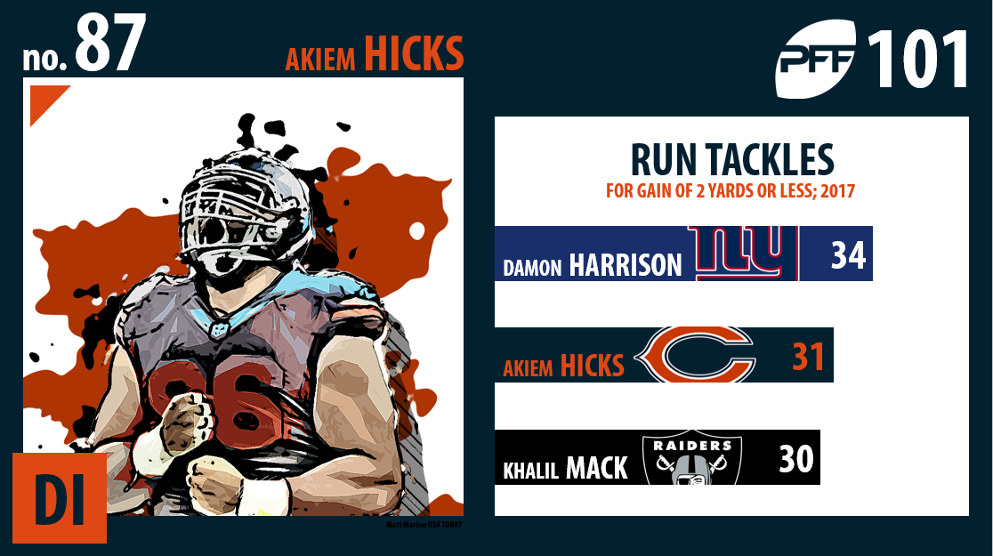 Akiem Hicks, Chicago Bears