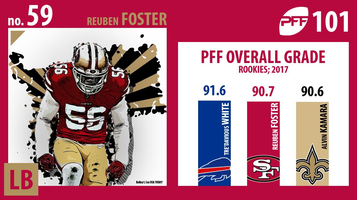 Reuben Foster, San Francisco 49ers