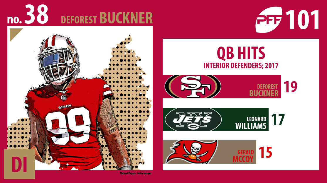 DeForest Buckner, San Francisco 49ers