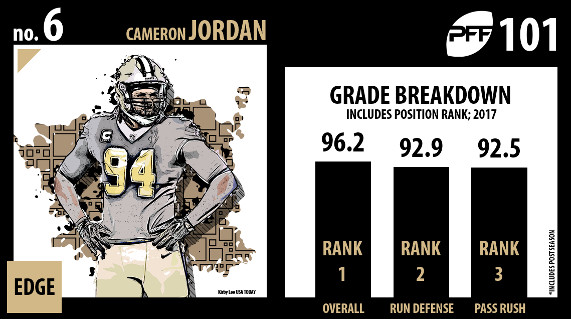 Cameron Jordan, New Orleans Saints, PFF Top 101