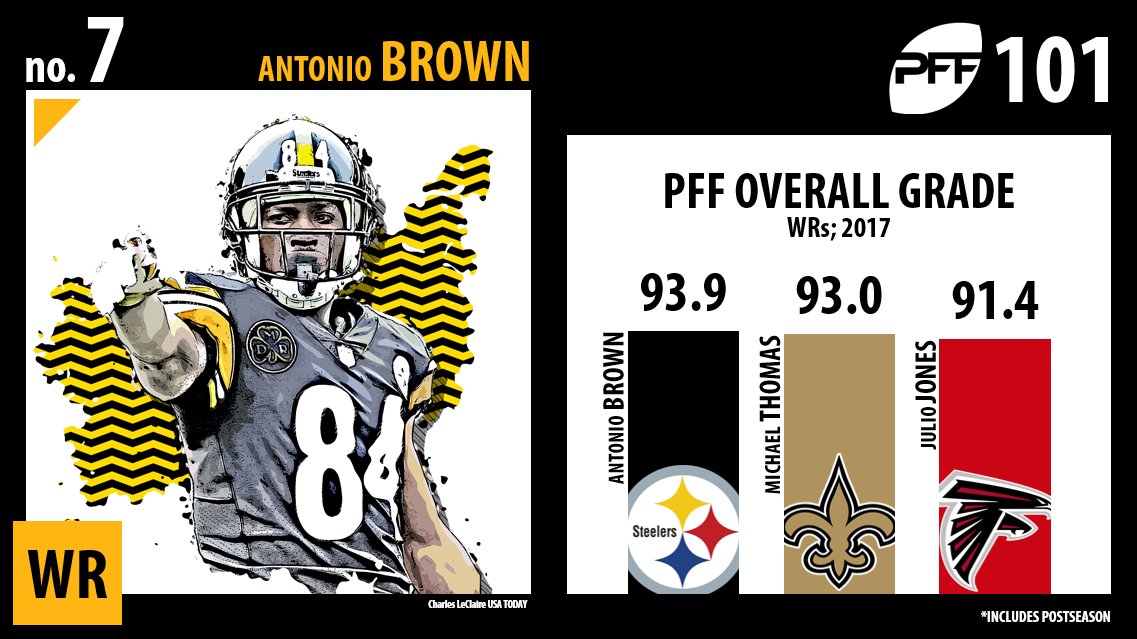 Antonio Brown, Pittsburgh Steelers, PFF Top 101