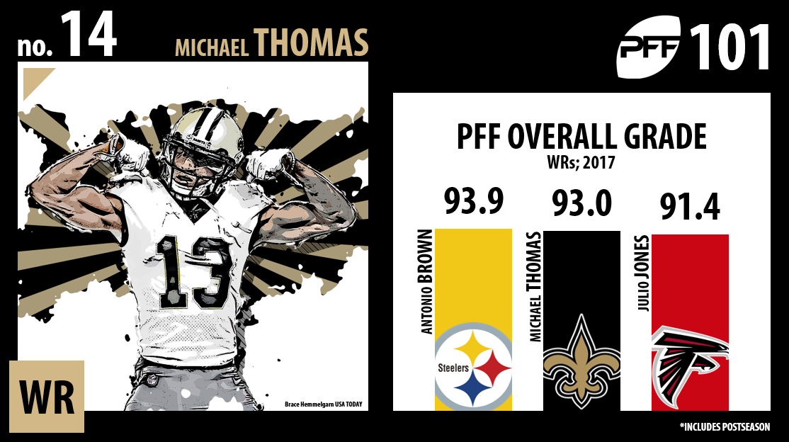 Michael Thomas, New Orleans Saints, PFF Top 101
