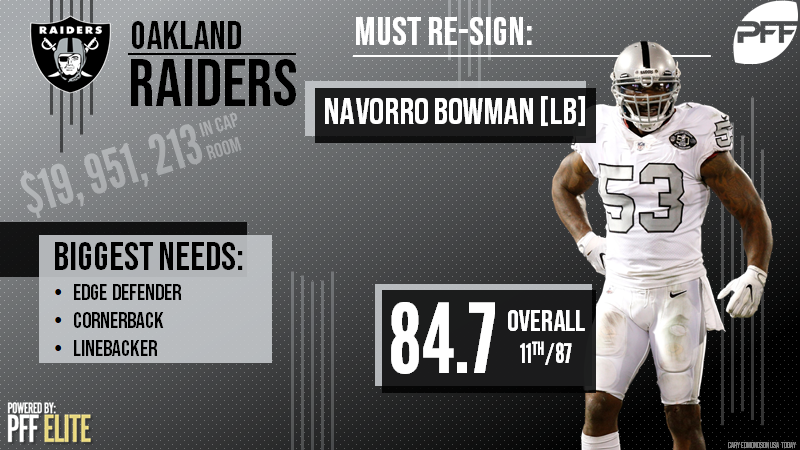 NaVorro Bowman, Oakland Raiders