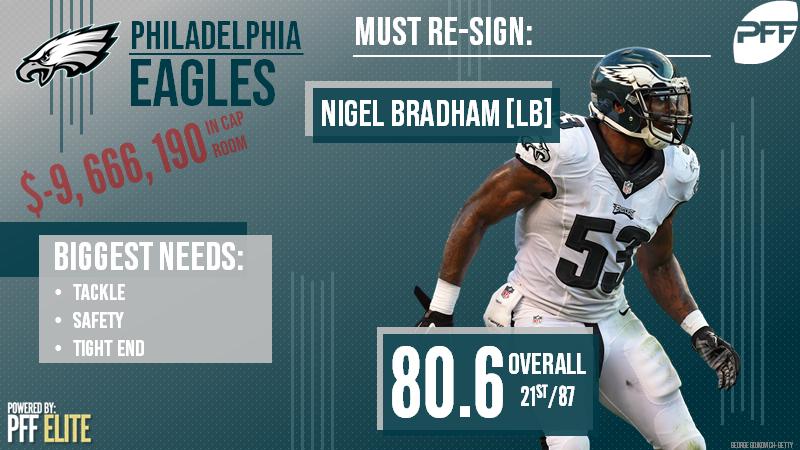 Nigel Bradham, Philadelphia Eagles