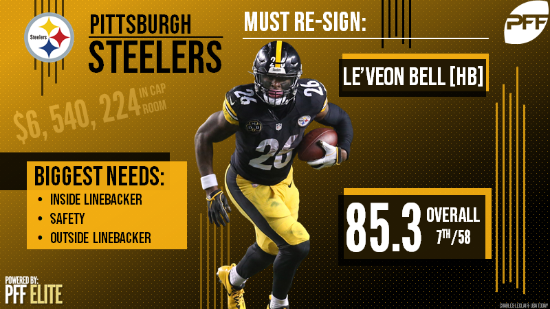 Pittsburgh Steelers, Le'Veon Bell