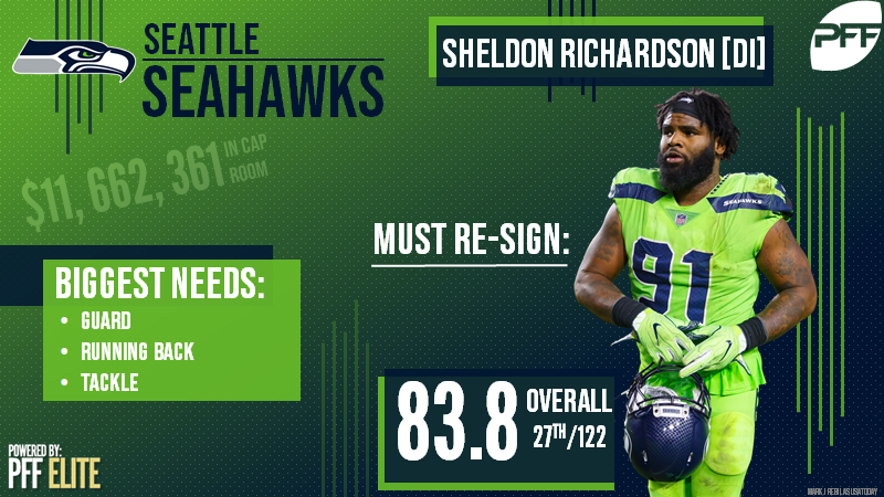 Sheldon Richardson, Seattle Seahawks