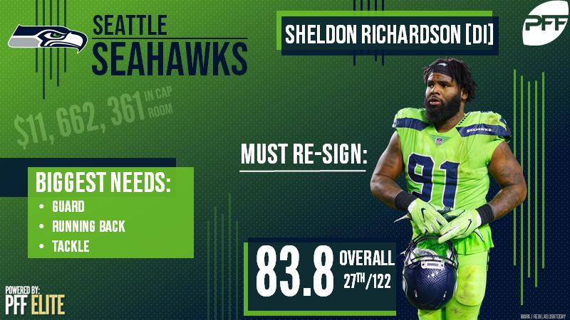 Sheldon Richardson, Seattle Seahawks