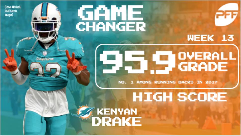 Kenyan Drake, Miami Dolphins