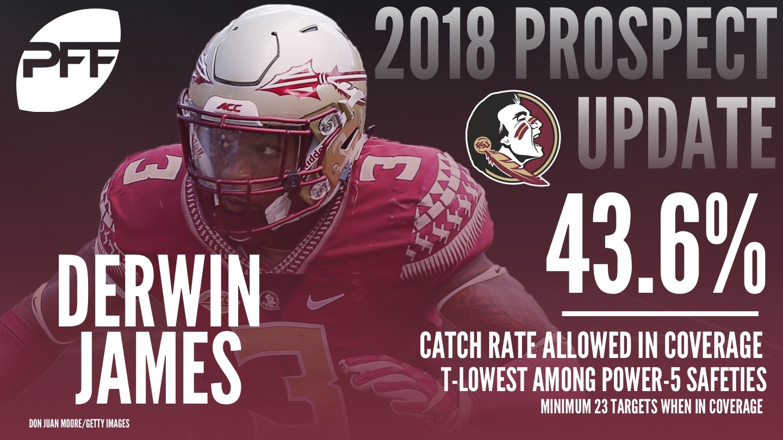 Derwin James, S, Florida State
