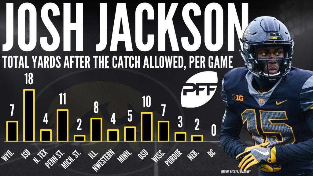 17OS11-Josh-Jackson2-1024x576.jpg