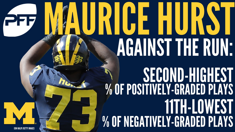Maurice Hurst