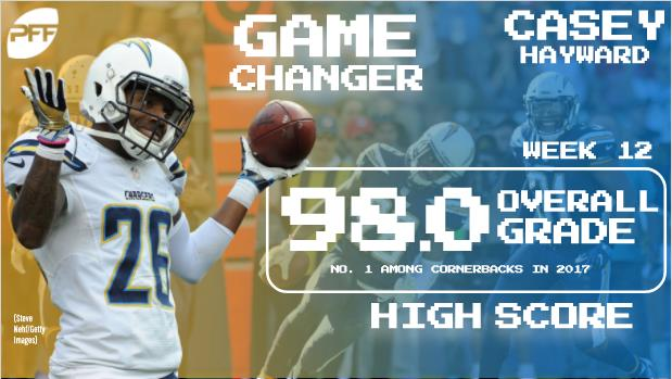 CB Casey Hayward Los Angeles Chargers