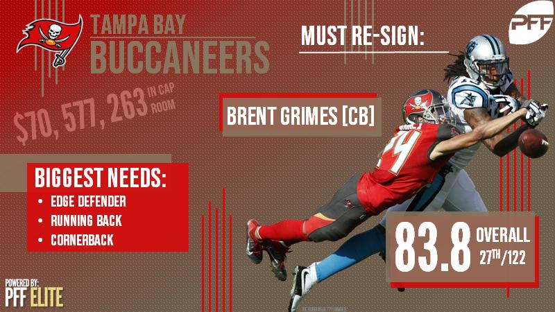 Brent Grimes, Tampa Bay Buccaneers
