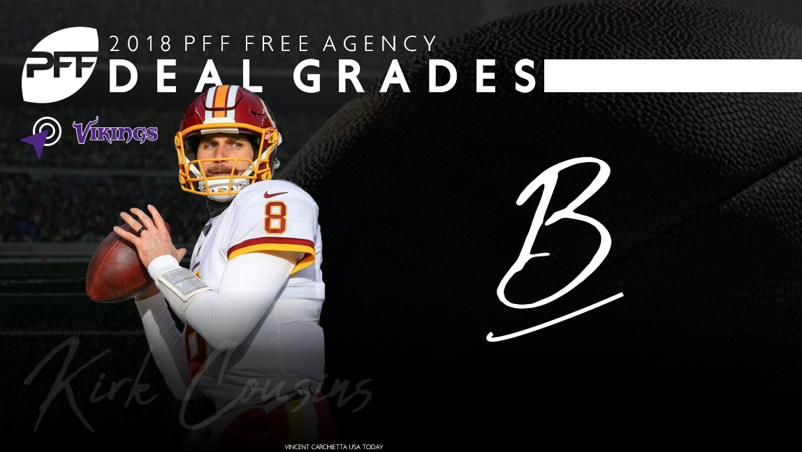 Kirk Cousins signs with the Minnesota Vikings