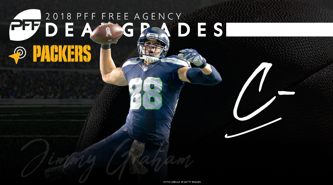 Jimmy Graham signs with the Green Bay Packers