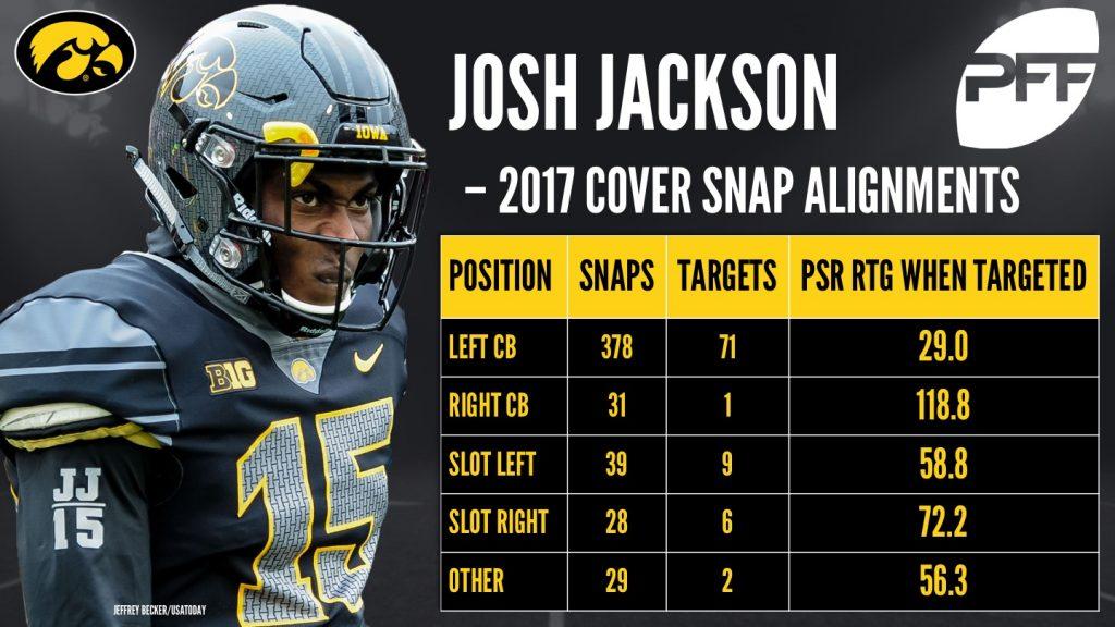 Josh-Jackson-snap-alignment2-1024x576.jp