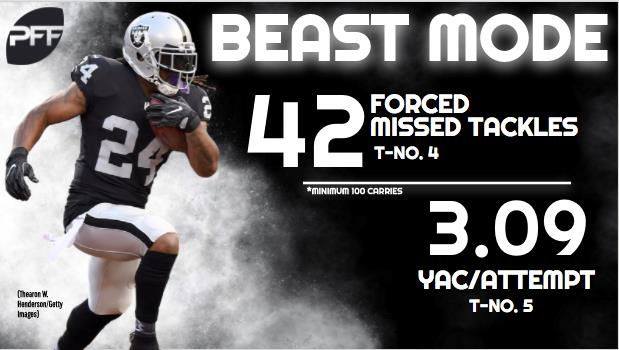 RB Marshawn Lynch Oakland Raiders