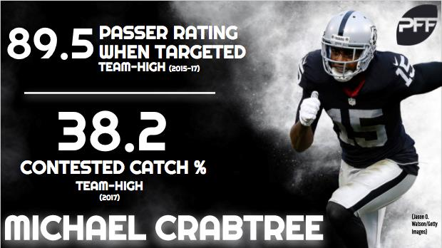 WR Michael Crabtree Oakland Raiders