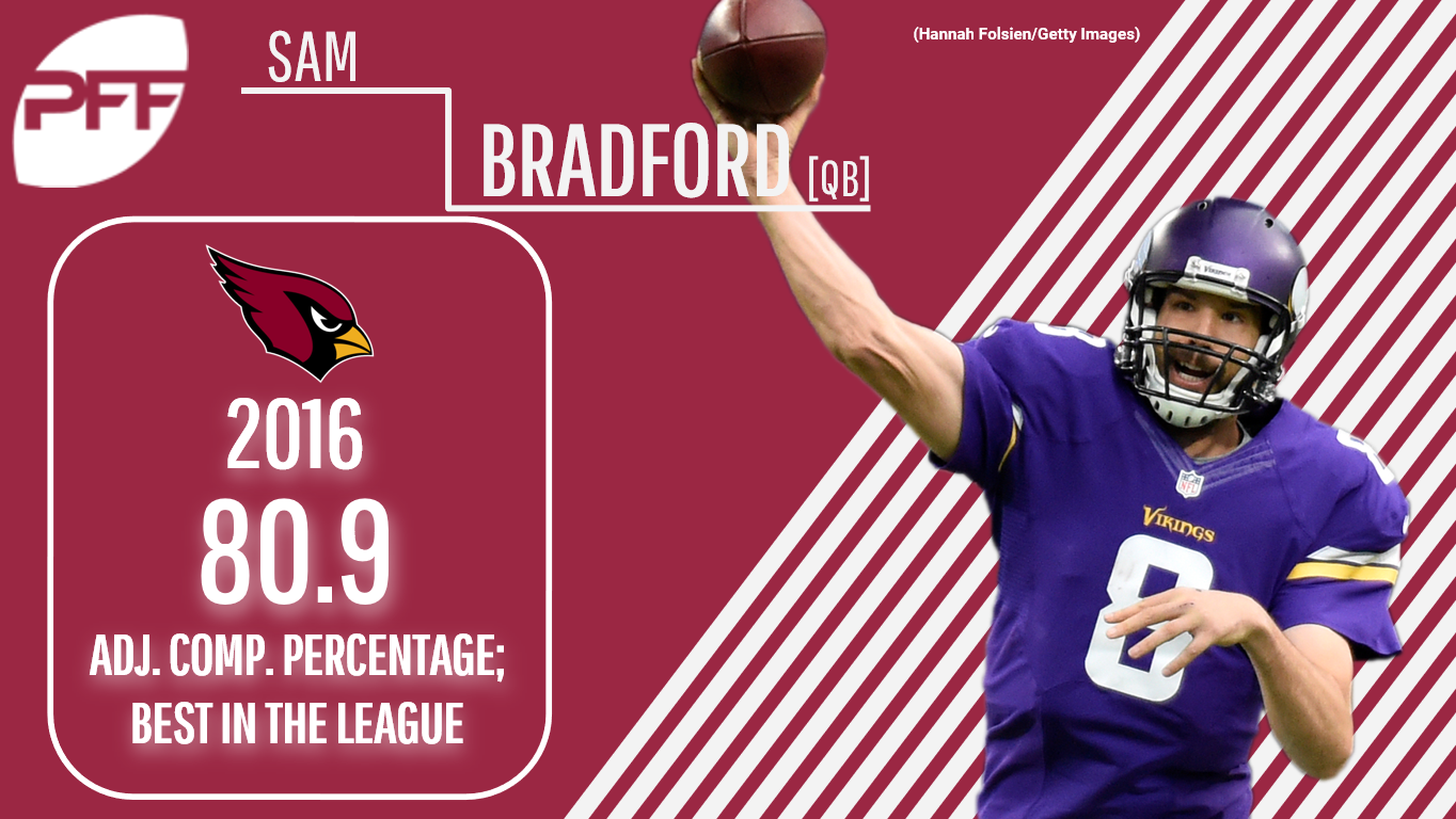 Sam Bradford to sign with Arizona