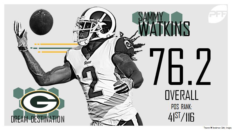 WR Sammy Watkins