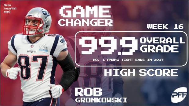 TE Rob Gronkowski New England Patriots