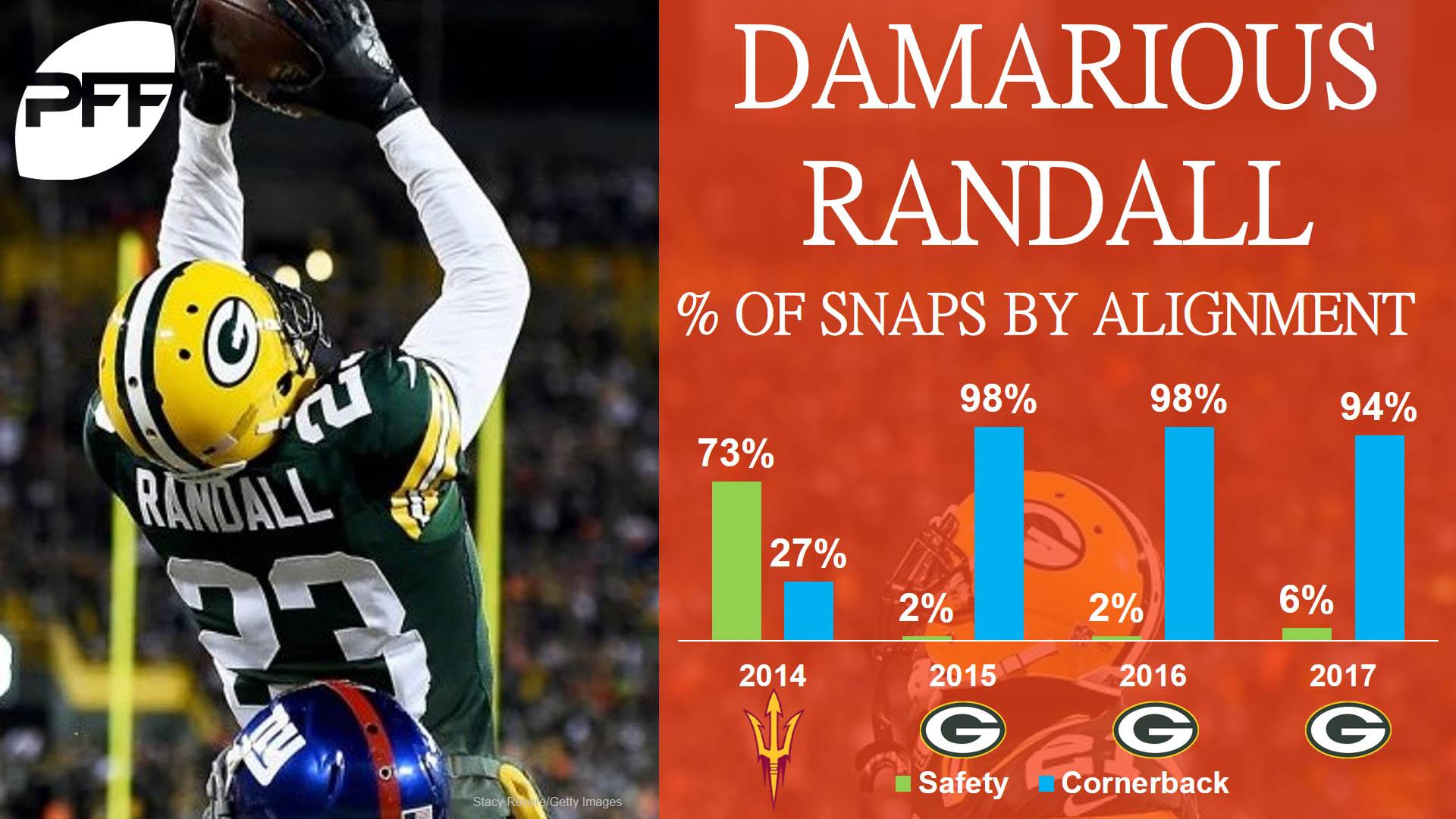 Damarious Randall