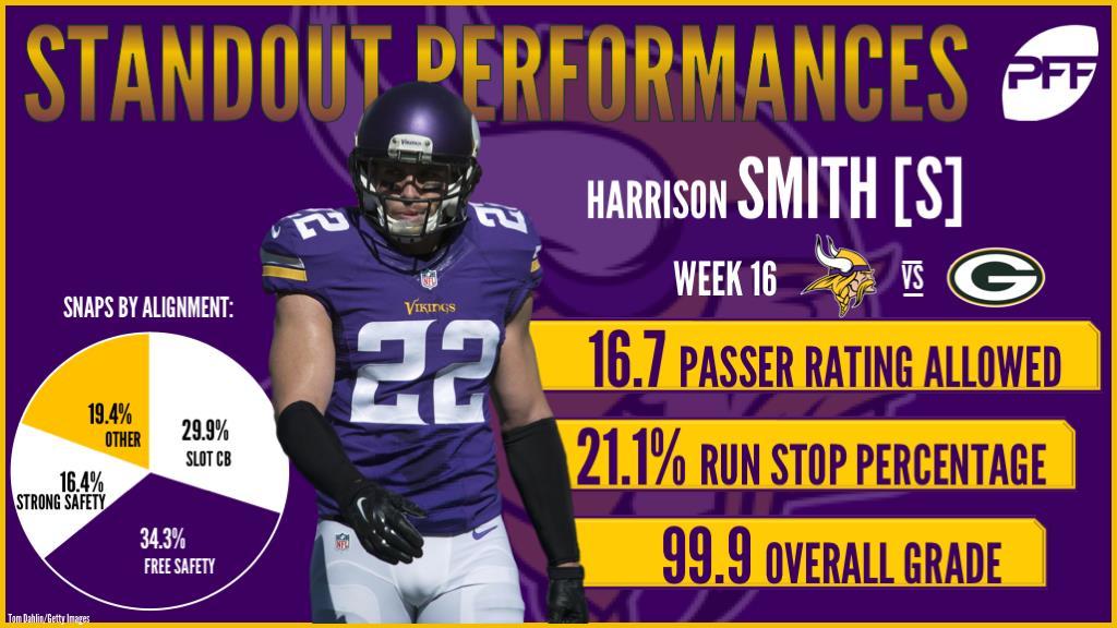 S Harrison Smith Minnesota Vikings