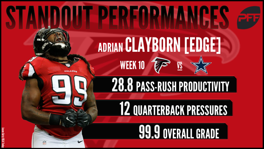 Edge Adrian Clayborn Atlanta Falcons