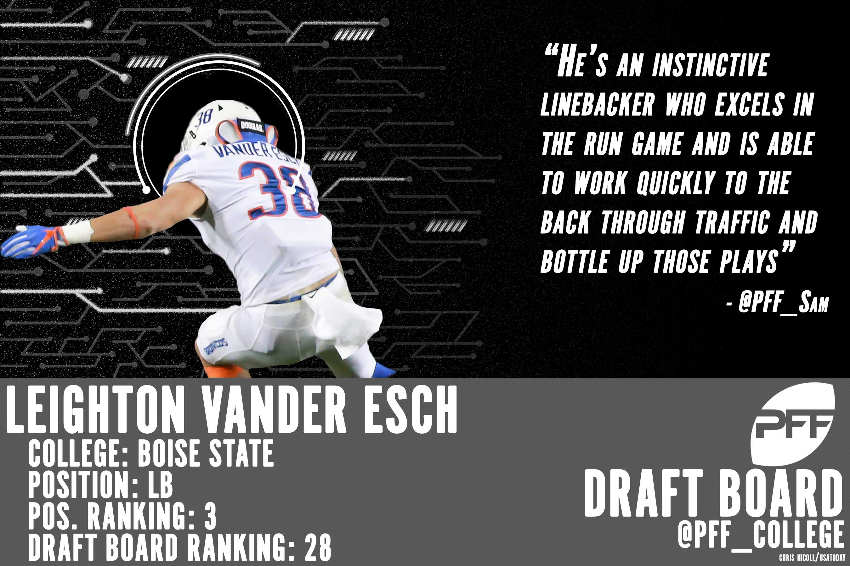 Leighton Vander Esch, 2018 NFL Draft rankings
