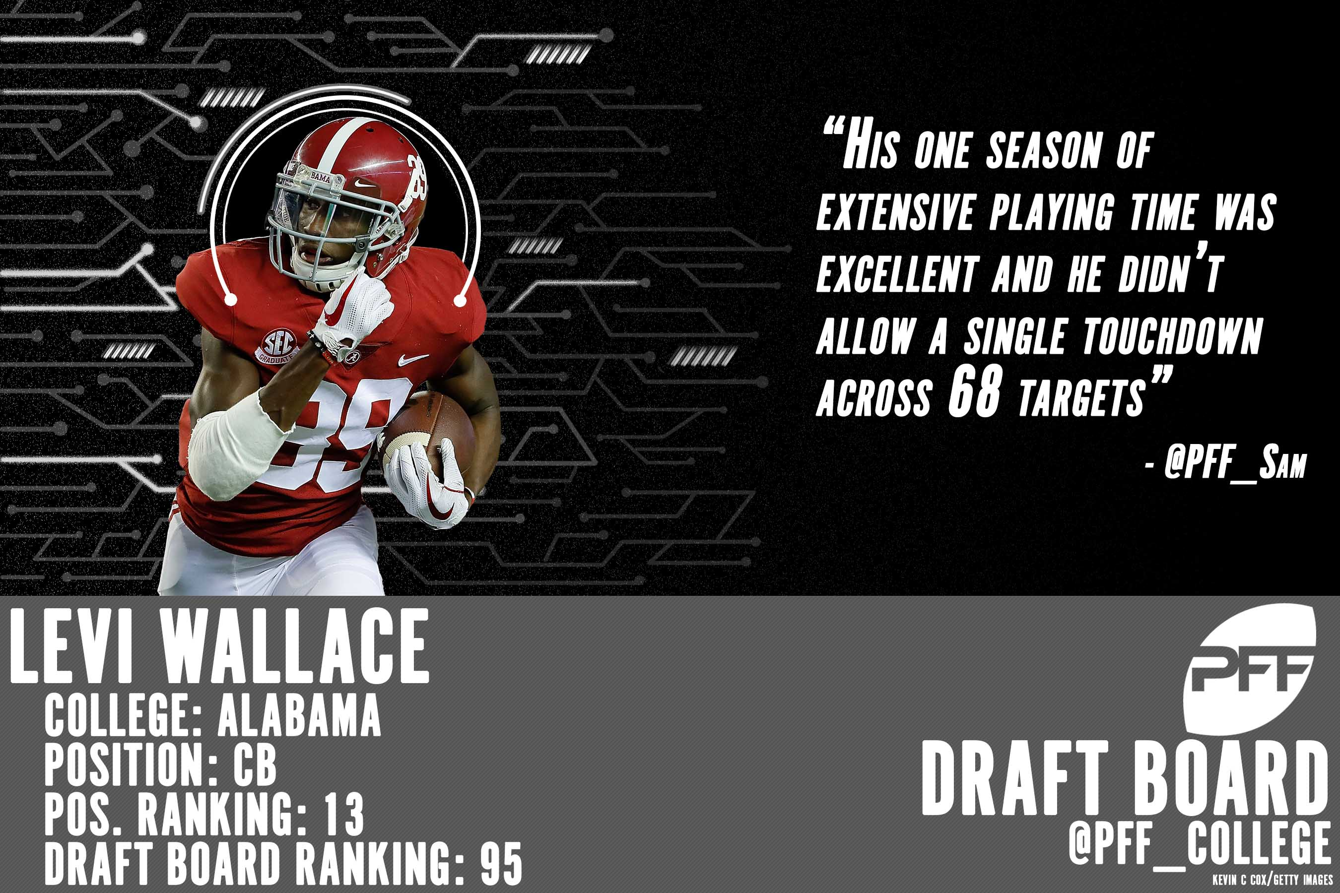 Levi Wallace, 2018 NFL Draft rankings