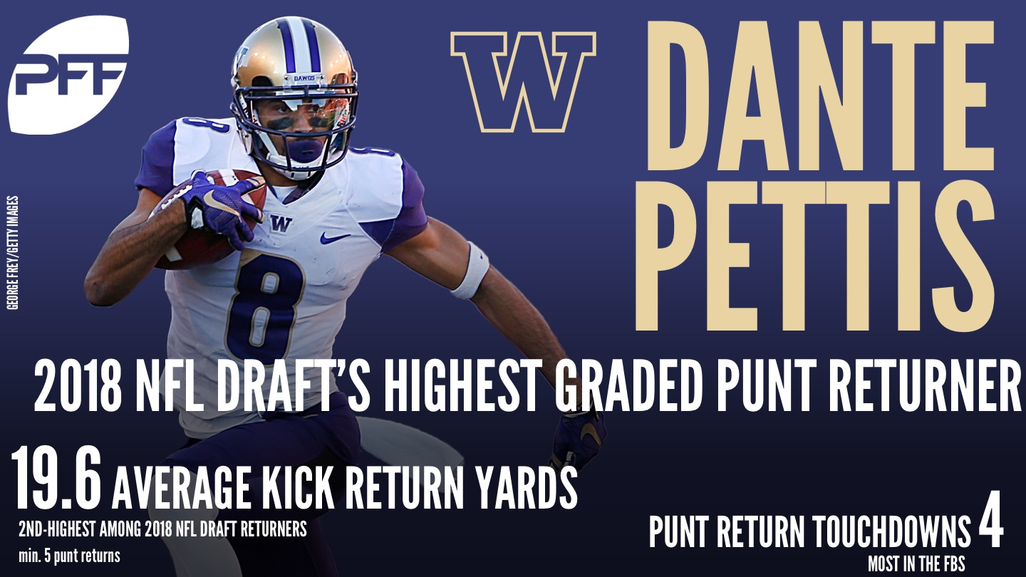 bc5af6ab8 Pettis is one of the most prolific punt returners in college football  history and has a NCAA record nine career punt returns for touchdowns.