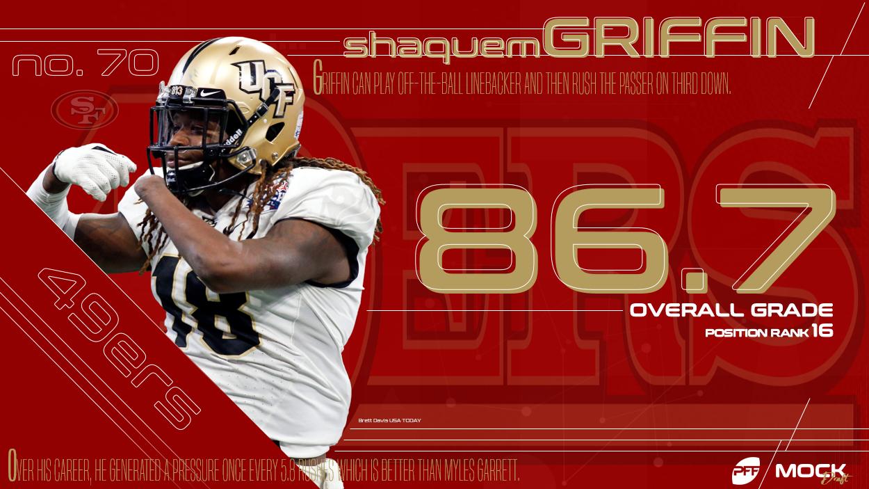 Shaquem Griffin