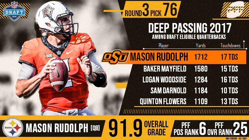 mason rudolph pittsburgh steelers jersey