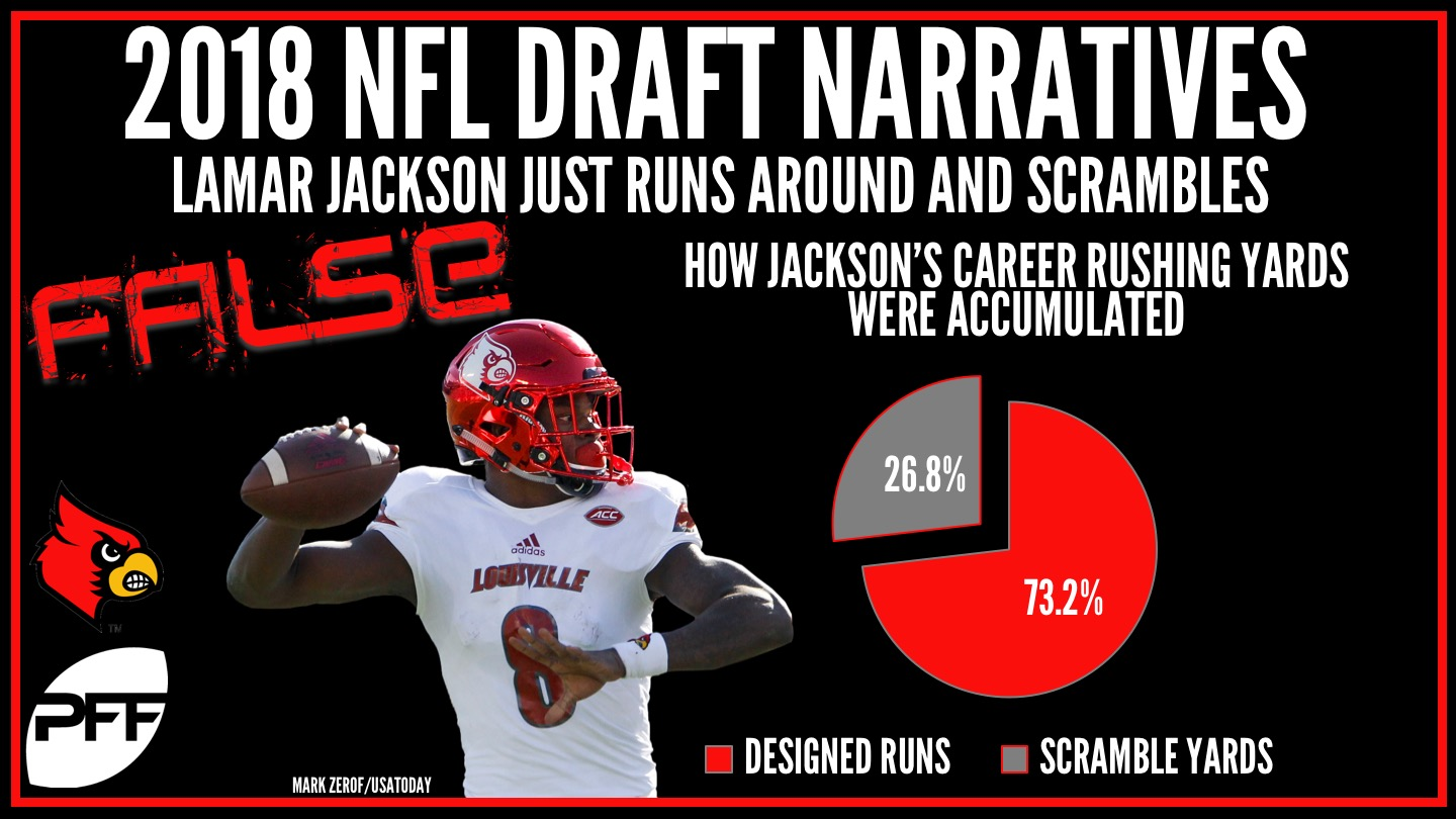 Lamar-Jackson-run-yards.jpg