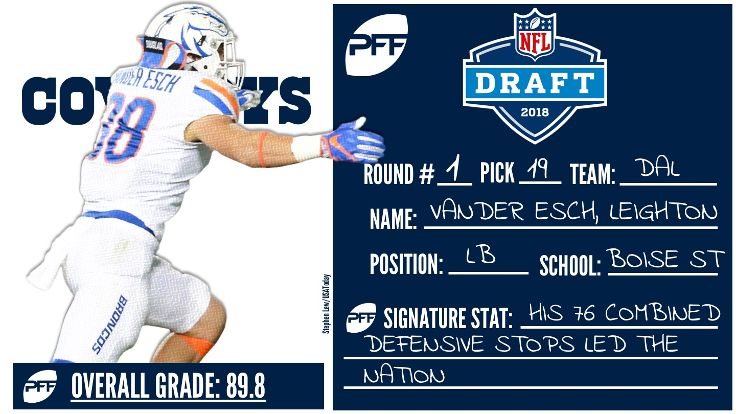 LB Leighton Vander Esch Dallas Cowboys
