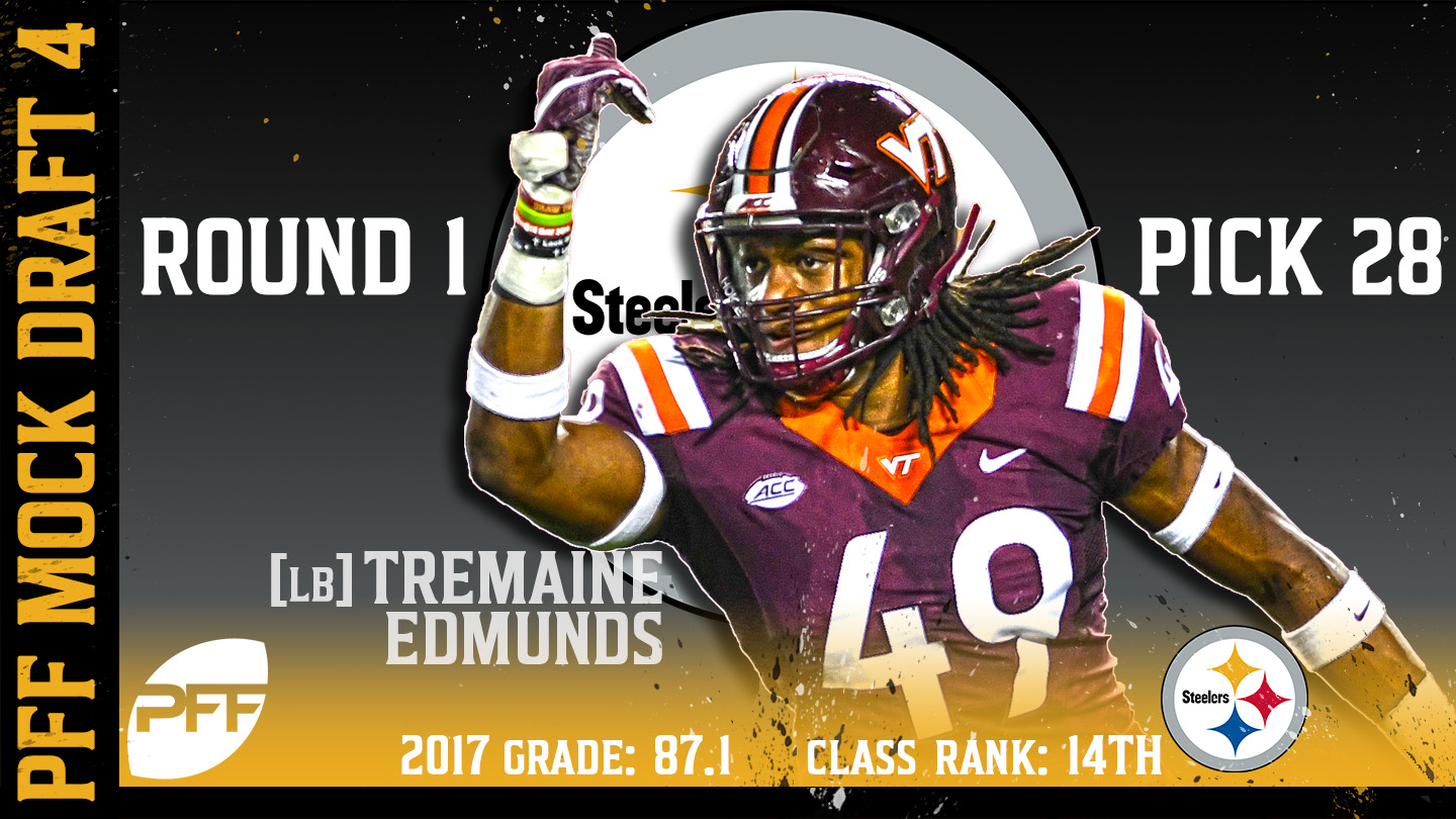2018 PFF NFL Mock Draft 4 - No. 28 Tremaine Edmunds