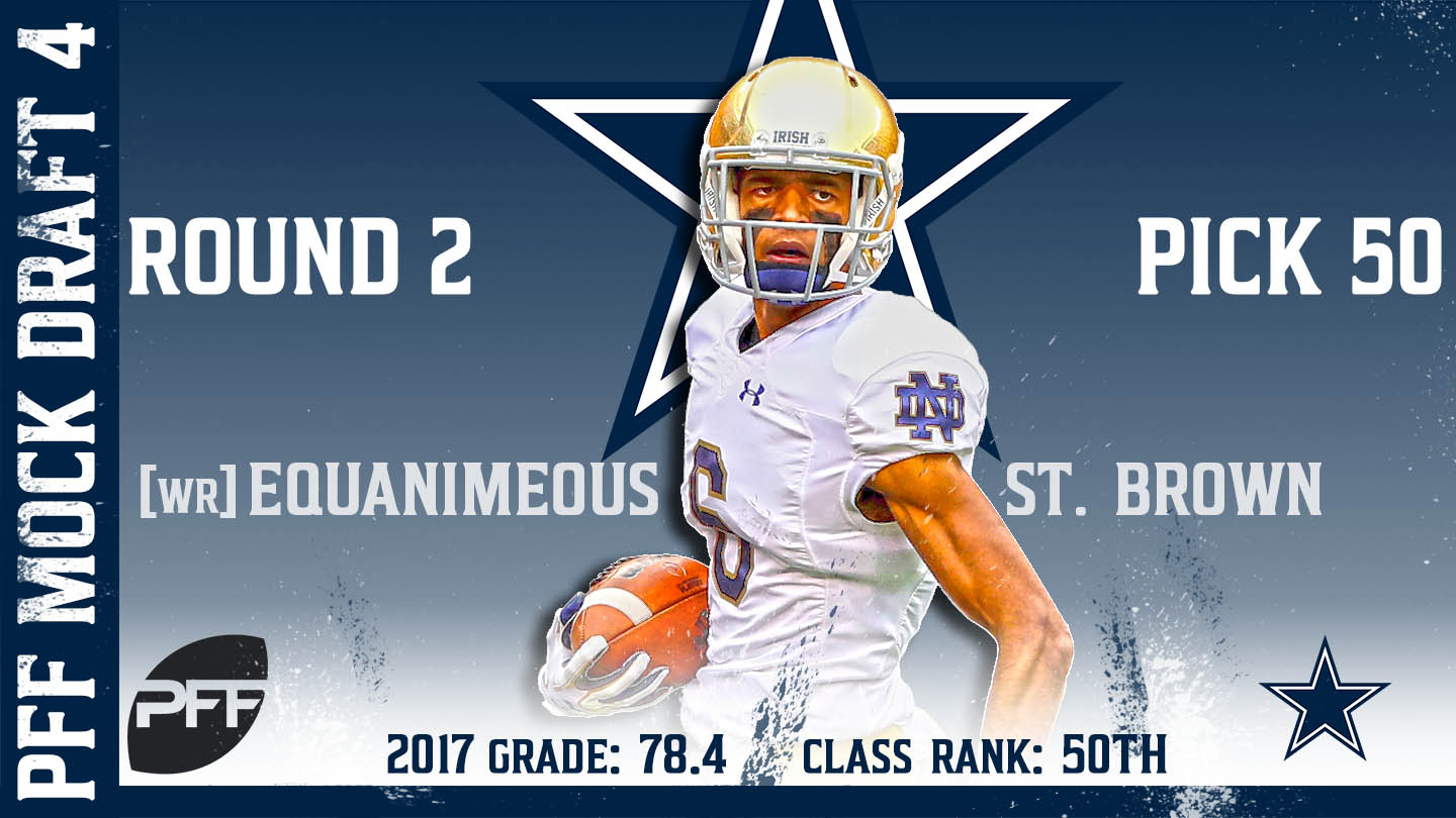 2018 PFF NFL Mock Draft 4 - No. 50 Equanimeous St. Brown