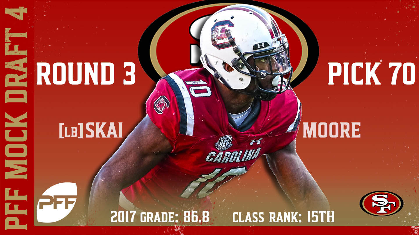 2018 PFF NFL Mock Draft 4 - No. 70 Skai Moore