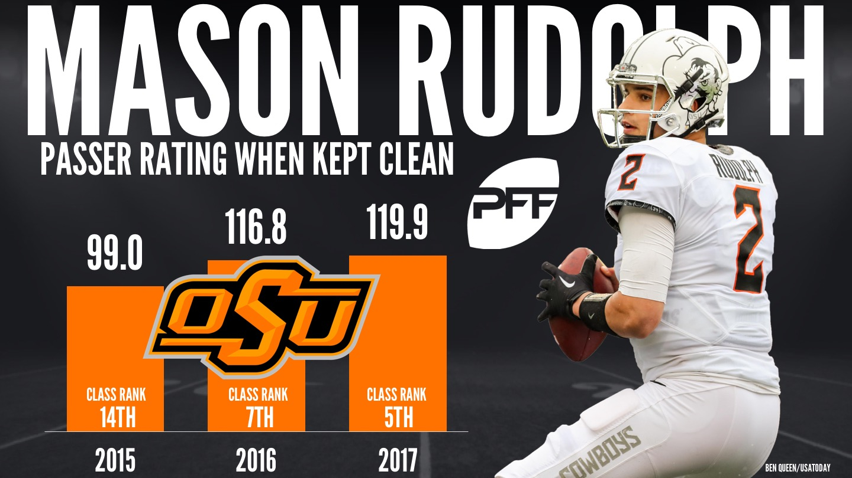 Mason Rudolph