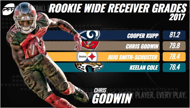 Chris Godwin