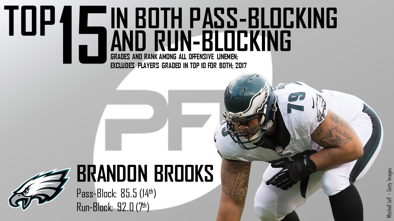 Brandon Brooks Top 15