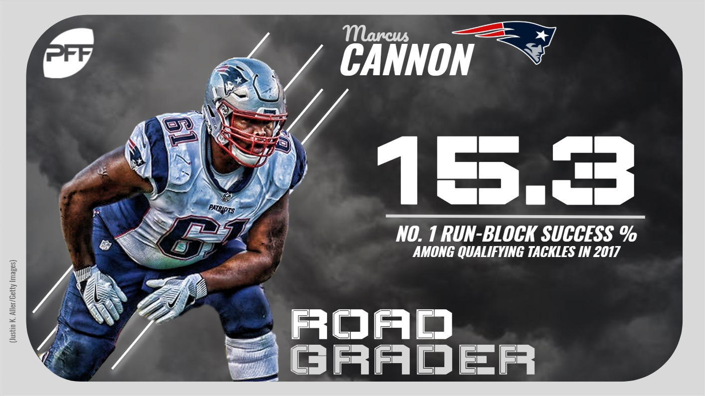 Marcus Cannon