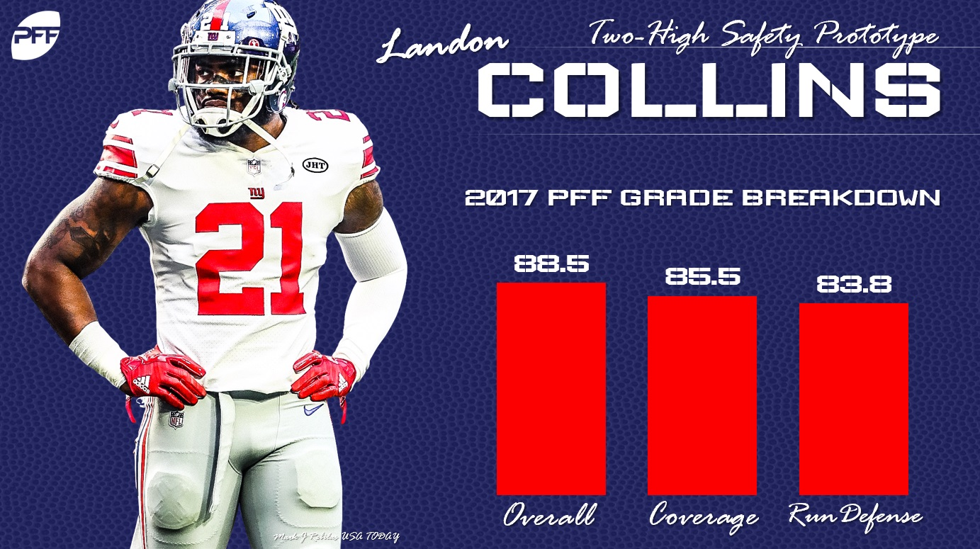 Landon Collins Grade Breakdown