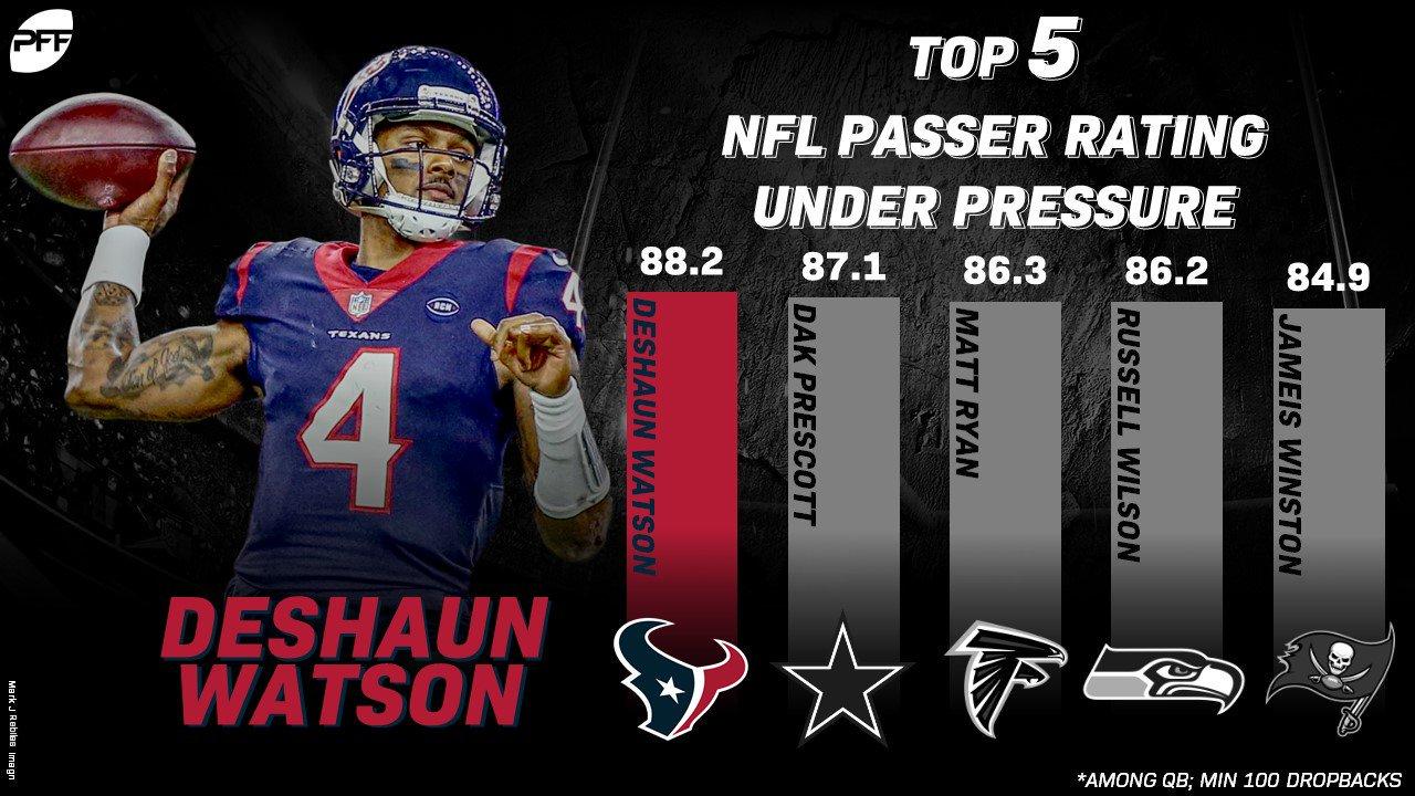 QB deep passing stats